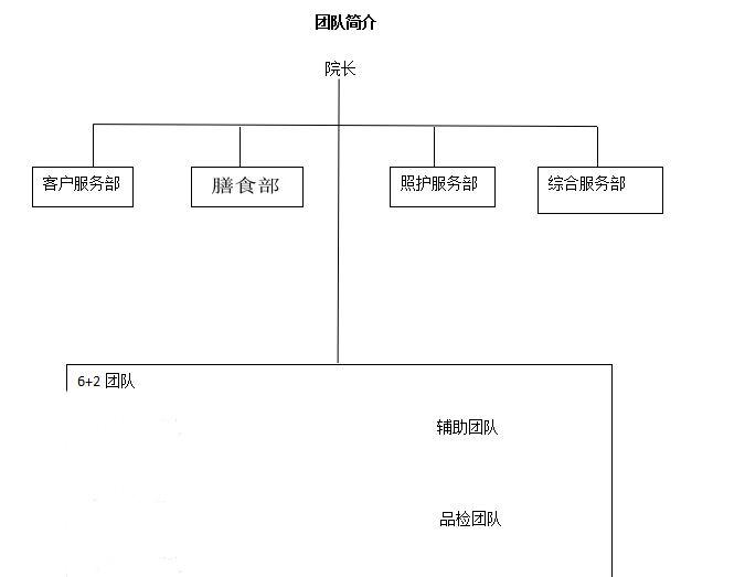 组织_看图王.jpg
